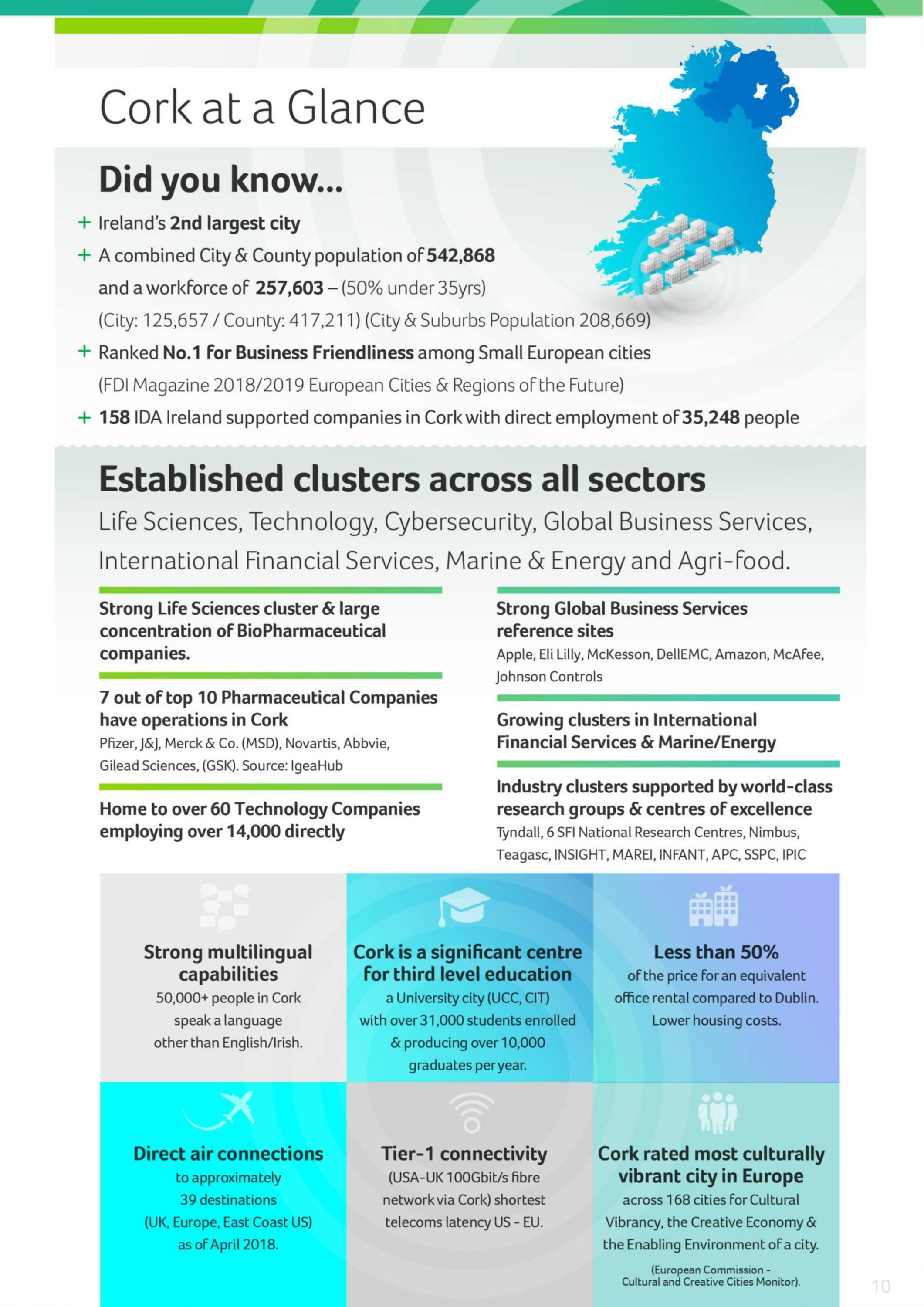 Life Sciences: Future looks bright for Life Sciences cluster